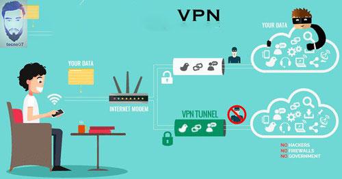 رسم توضيحي عن فائدة ال Vbn افضل 5 تطبيقات vbn للاندرويد